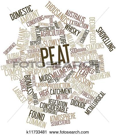 Clipart of Word cloud for Peat k11733481.
