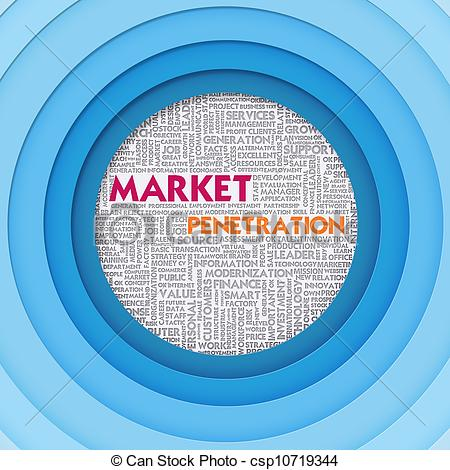 Drawing of Business word cloud for business concept, Market.