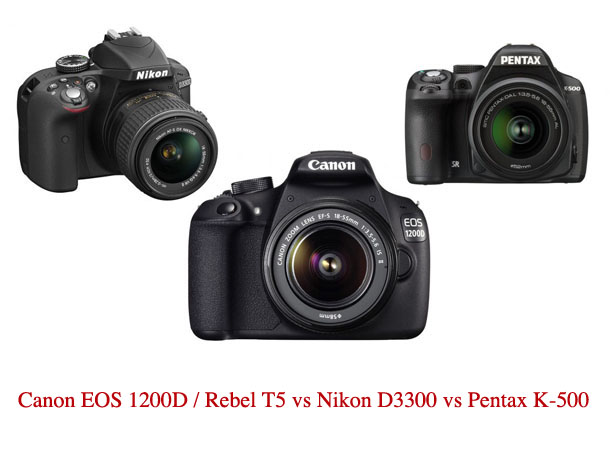 Nikon D3300 Sample Clipart.