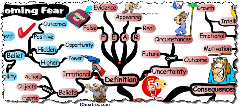 people are motivated to avoid fears clipart clipground practical and actionable ideas to help you overcome your fears