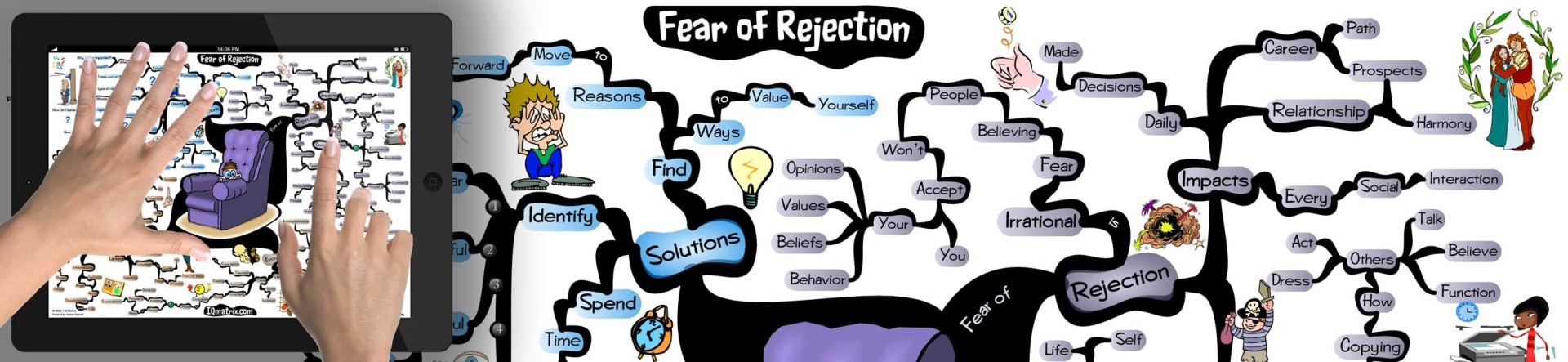 How to Overcome the Fear of Rejection and Regain Your Self.