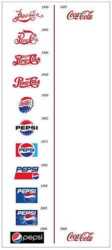 Coke vs Pepsi.