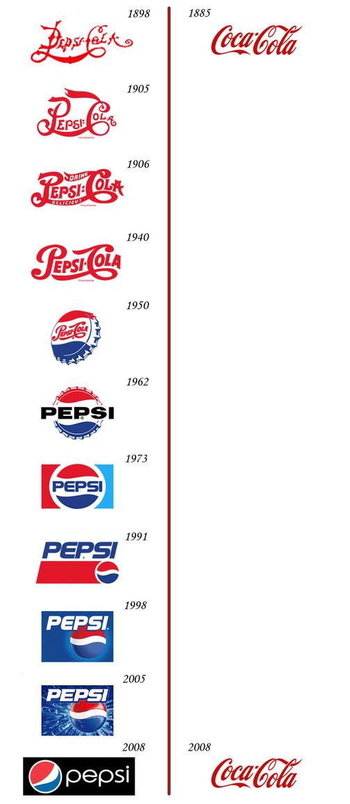 Pepsi and Coca.