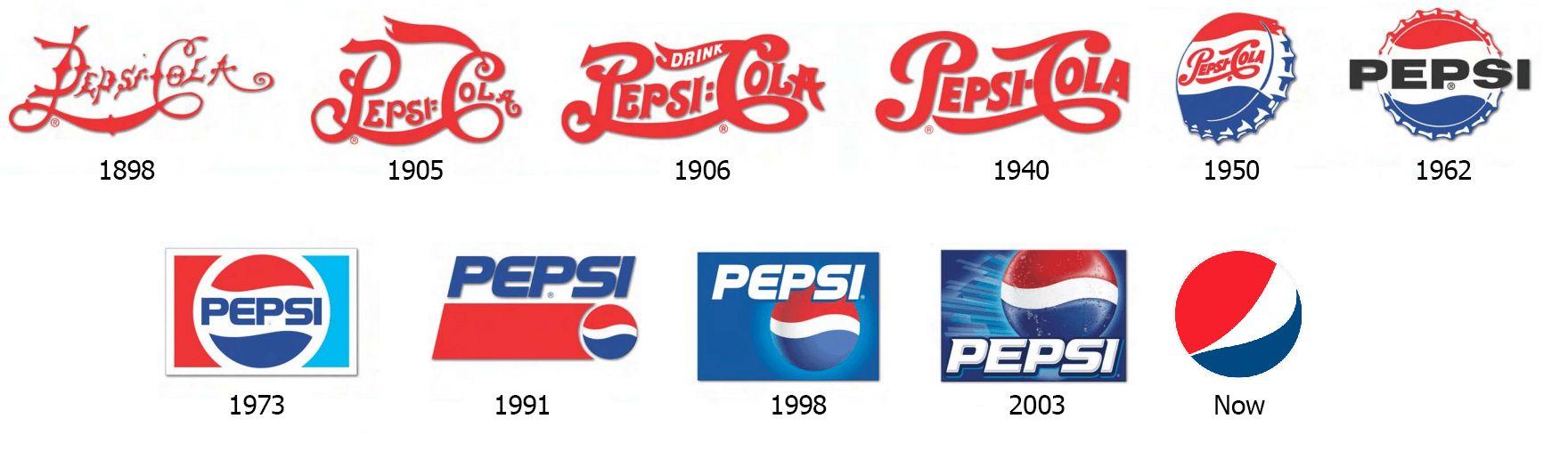 First Pepsi Logo.