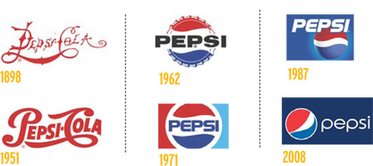 Pepsi\'s New $1 Million Logo Looks Like Old Diet Pepsi Logo.