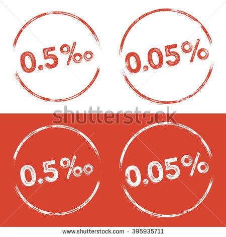 Per Mille And Percent Illustration (0.5 Per Mille And 0.05 Percent.