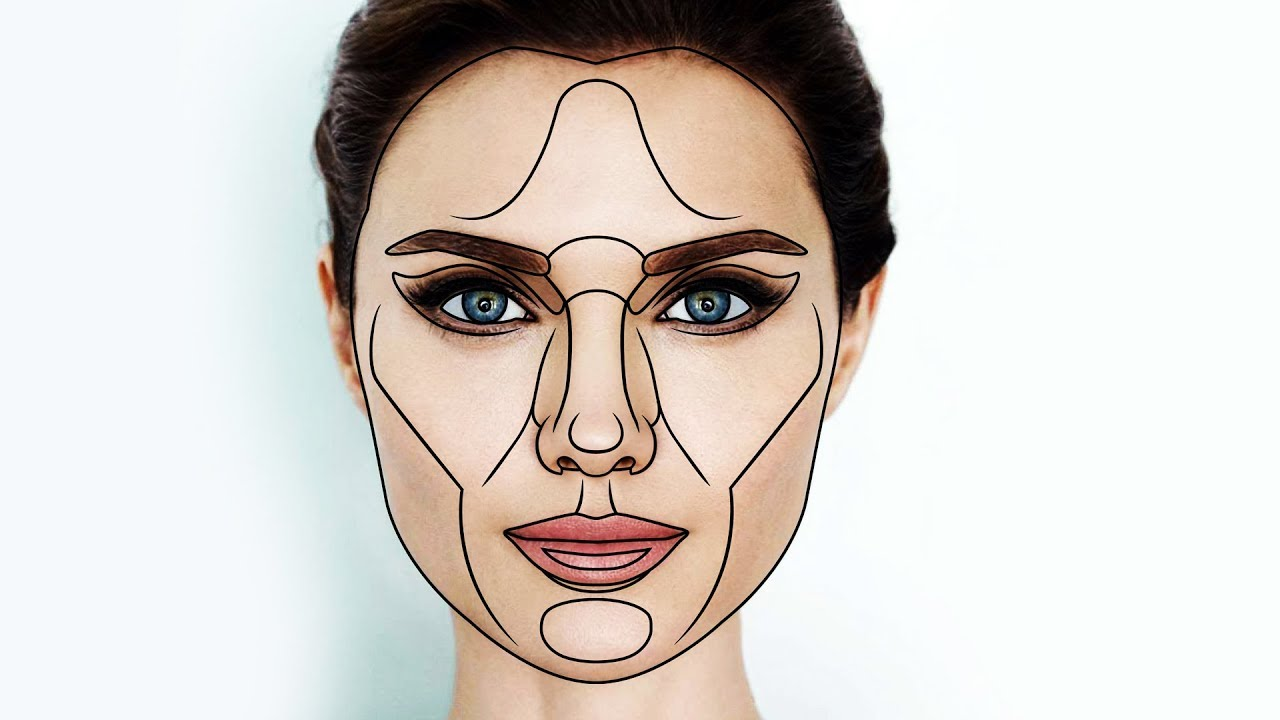 Photoshop Surgeon Perfection Mask.