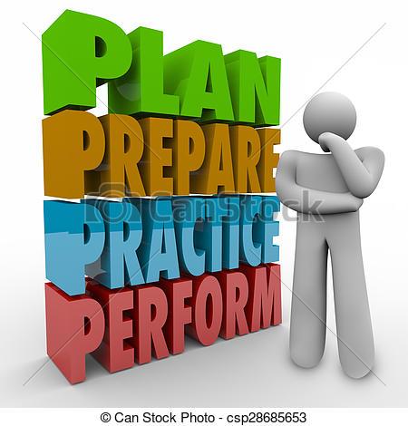 Stock Illustrations of Plan Prepare Practice Perform Thinking.