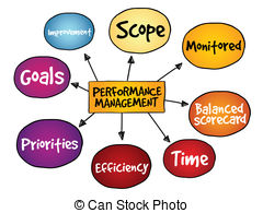 Performance Management Clipart.