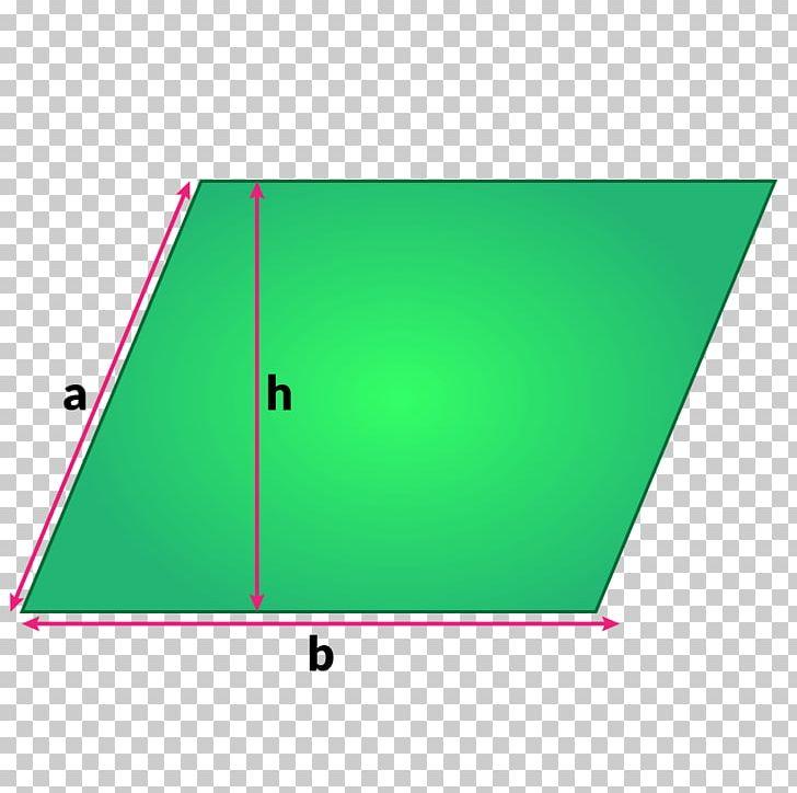 Area Triangle Parallelogram Formula Perimeter PNG, Clipart.