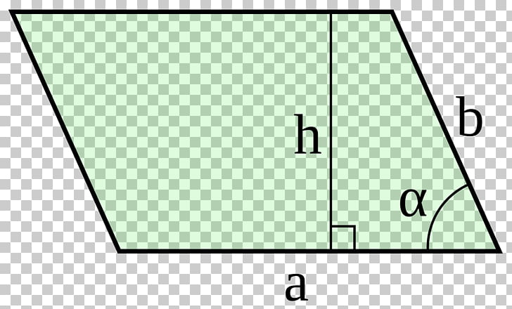 Perimeter Rectangle Area Trapezoid Parallelogram, Rhombus.