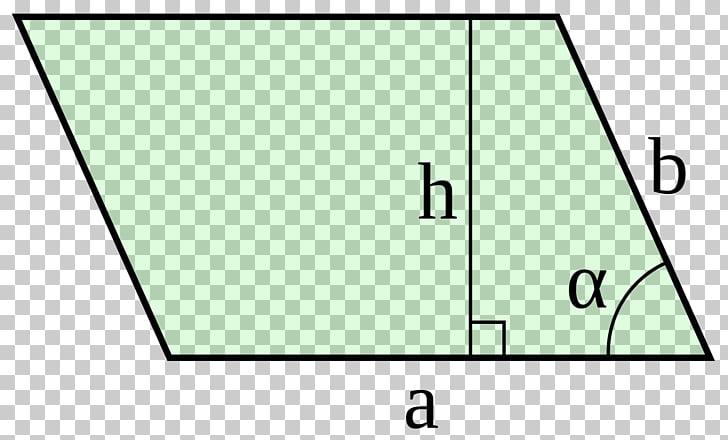 Perimeter Rectangle Area Trapezoid Parallelogram, Rhombus.