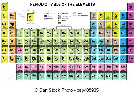 Periodic clipart #17