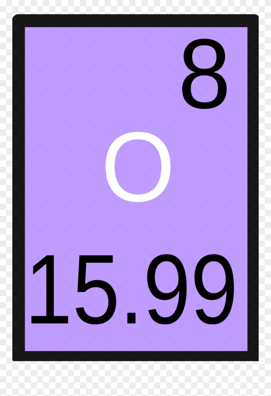Fluorine Element Symbol Clipart Fluorine Periodic Table.