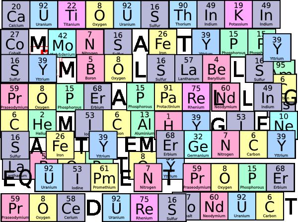 16+ Periodic Table Clipart.