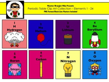 Periodic Table of Elements Clip Art.