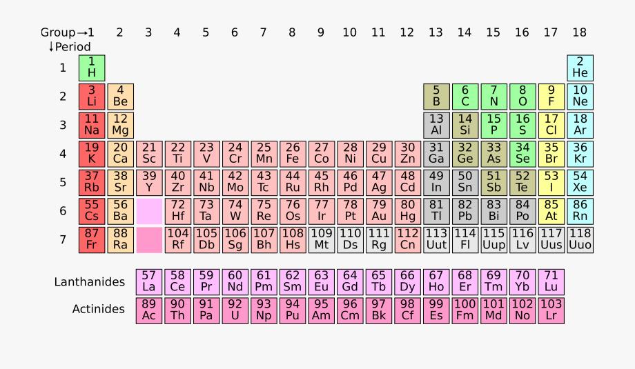 Periodic Table Clipart.