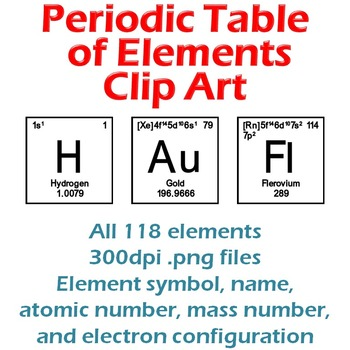 Periodic table of elements symbol clipart clipground periodic table of elements chemistry clip art all 118 elements urtaz Image collections