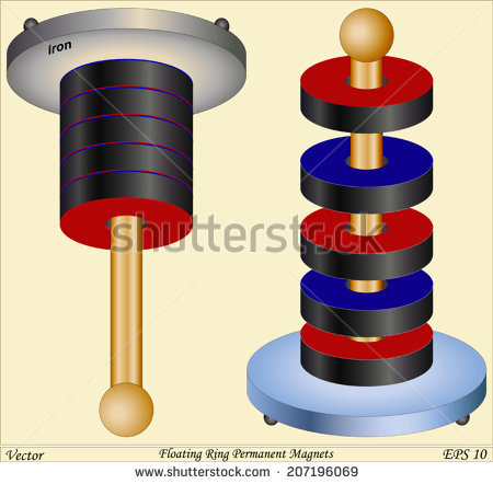 Permanent Magnet Magnetic Stock Photos, Royalty.