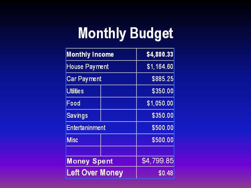 personal monthly budget clipart