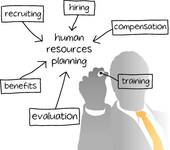 Clipart of HR managing human resources business plan k7337613.
