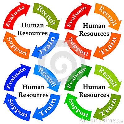 Human Resources Manager Diagrams People Network Stock Image.