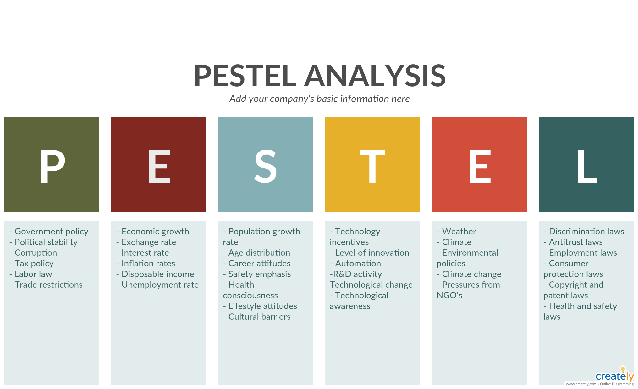 PESTLE Analysis Template.
