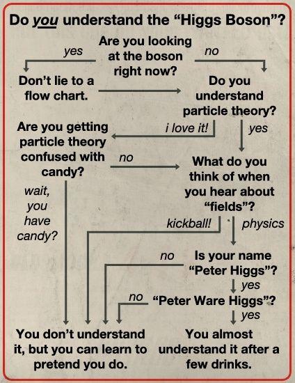 17 Best images about quantum physics on Pinterest.