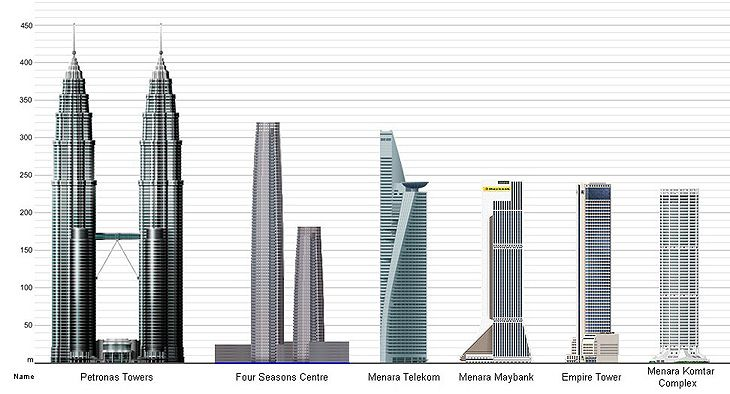 Petronas Towers Clipart.