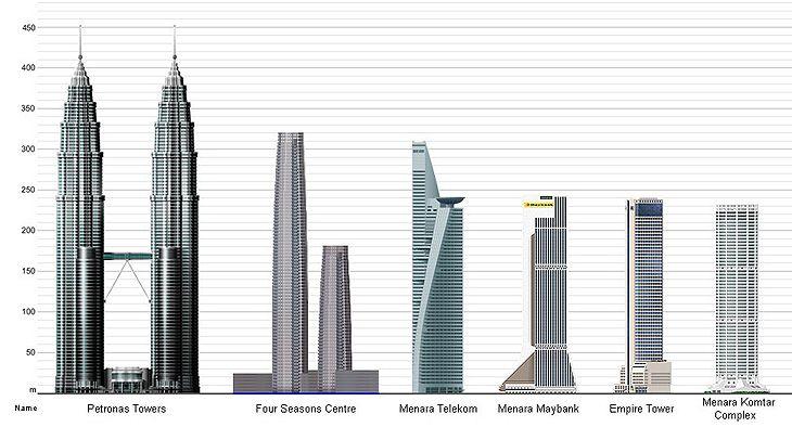Petronas Towers Clipart.