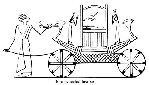 Ancient Egypt motifs cliparts.