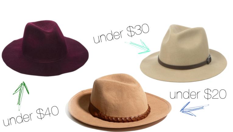 Clothing,Hat,Fedora,Fashion accessory,Costume hat,Costume.