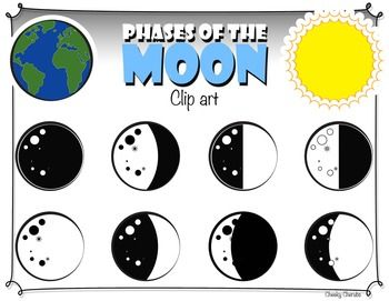 Phases of the moon clipart.