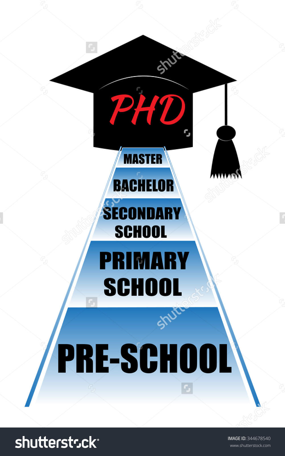 Phd Degree Clipart.
