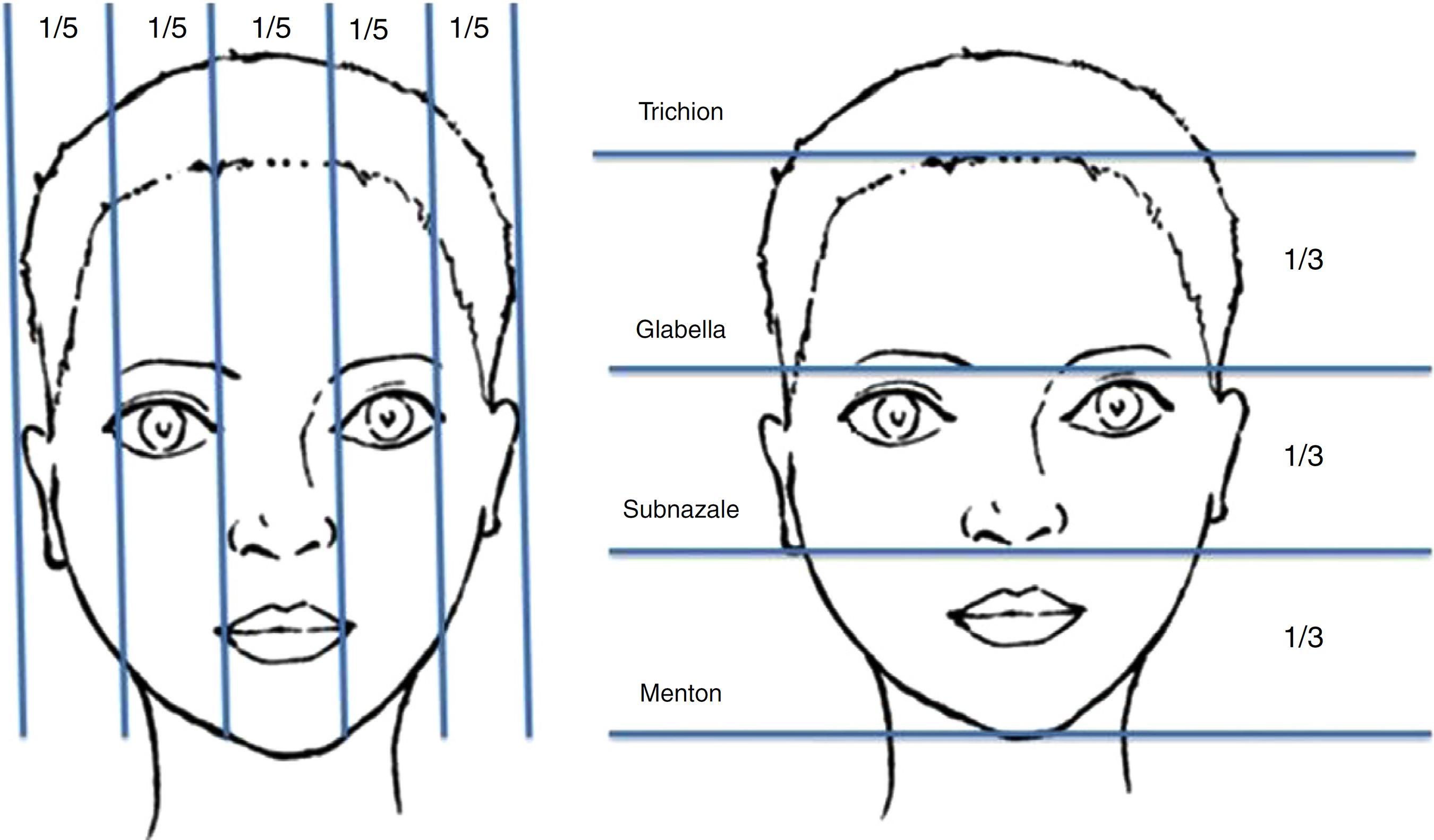 Marquardt Beauty Mask.