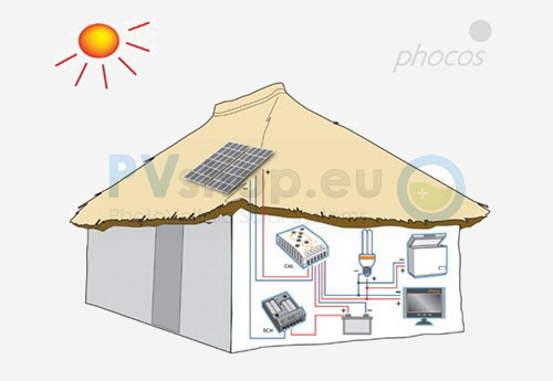 Guide and basics about PhotoVoltaic off.