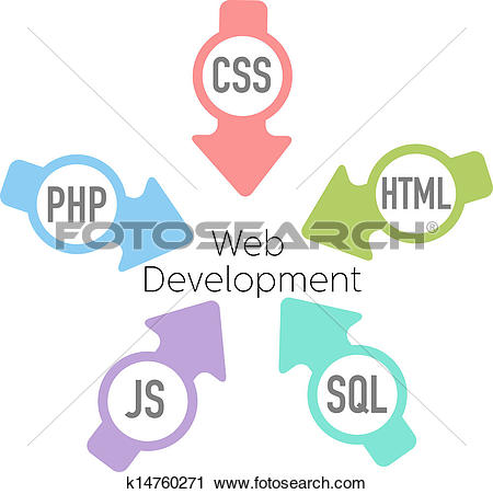 Clipart of Web Development PHP HTML Arrows k14760271.