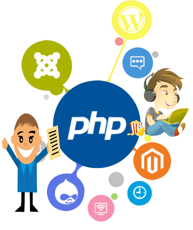 Important Things You Can Do With PHP.
