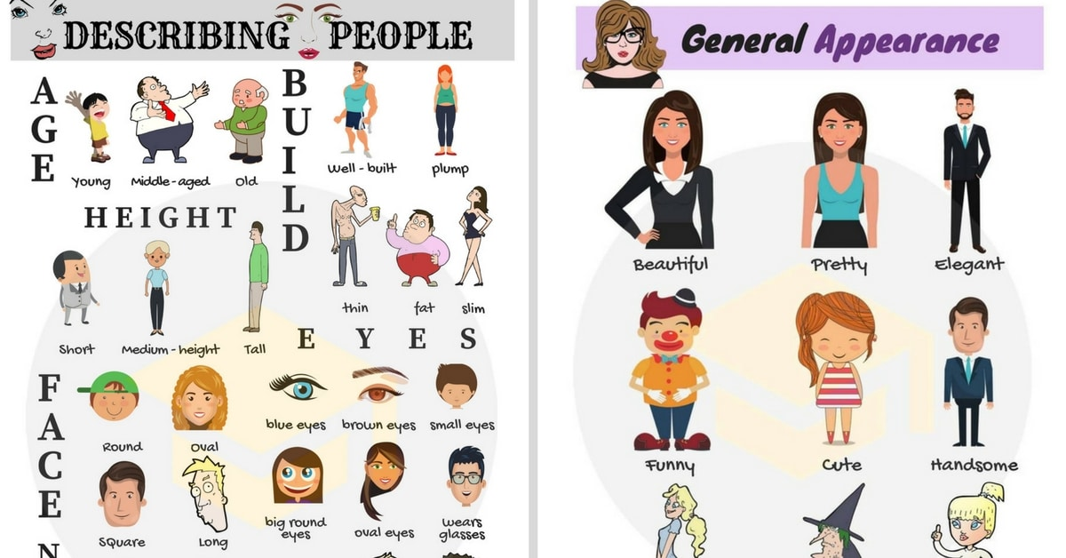 Look clipart physical appearance person.