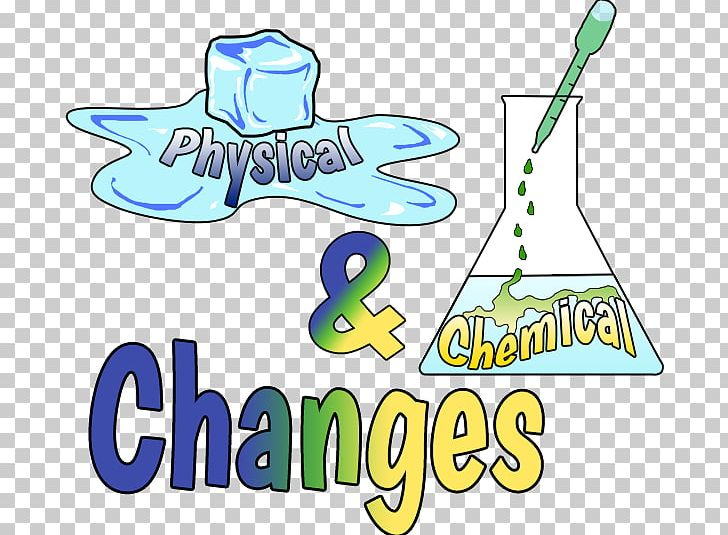 Physical Change Chemical Change Physical Property Chemical.