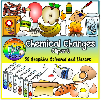 Chemical and Physical Changes Clipart.