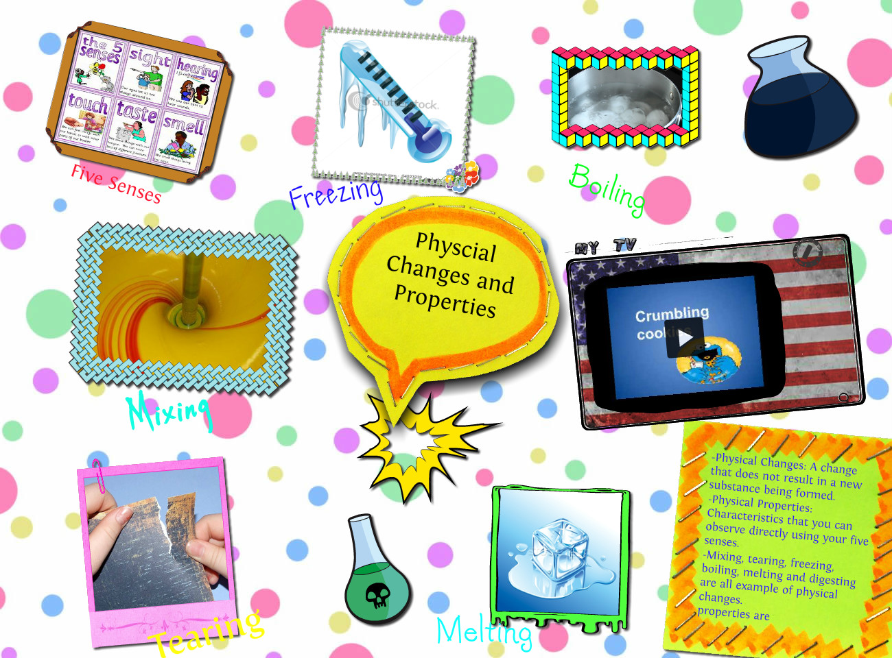 Free Physical Chemistry Cliparts, Download Free Clip Art.