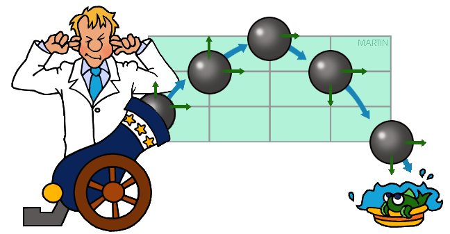 Physics Clipart & Physics Clip Art Images.