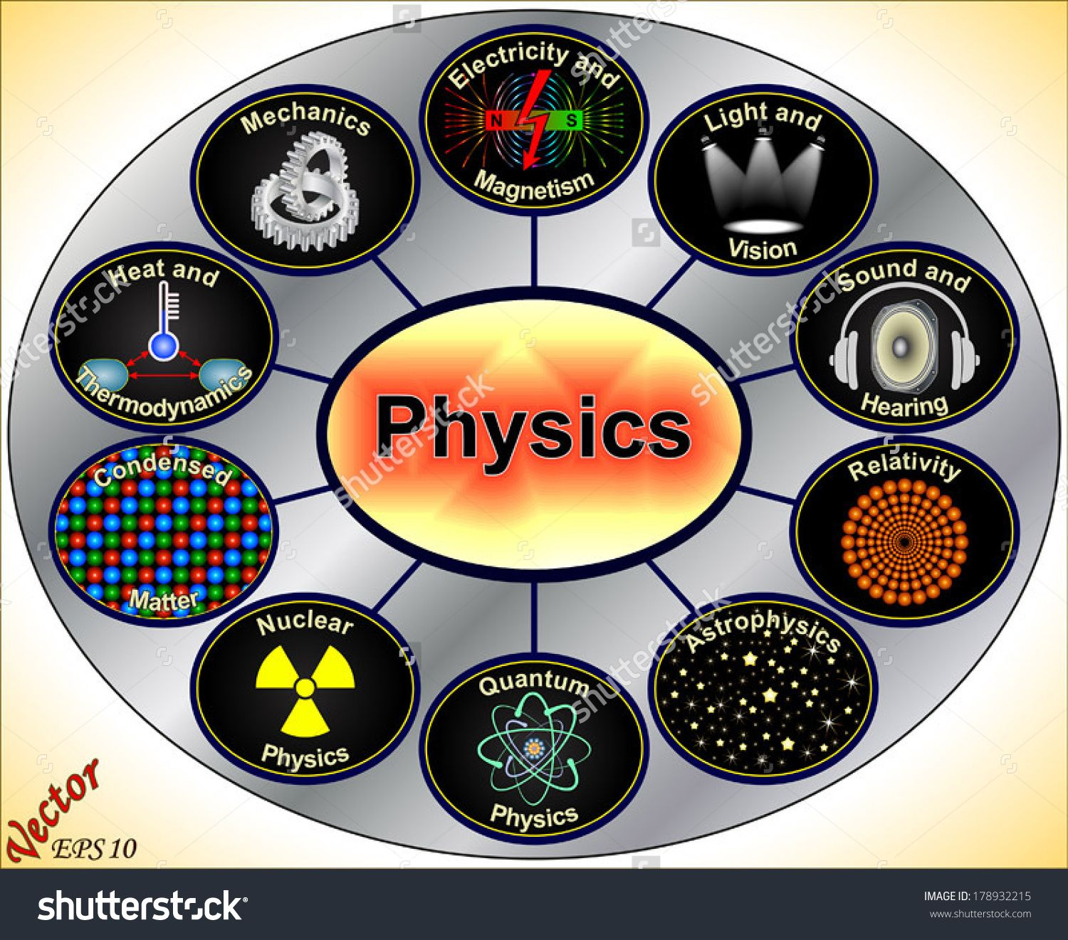 Image result for physics clipart.