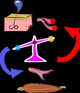 Physiology Clip Art at Clker.com.