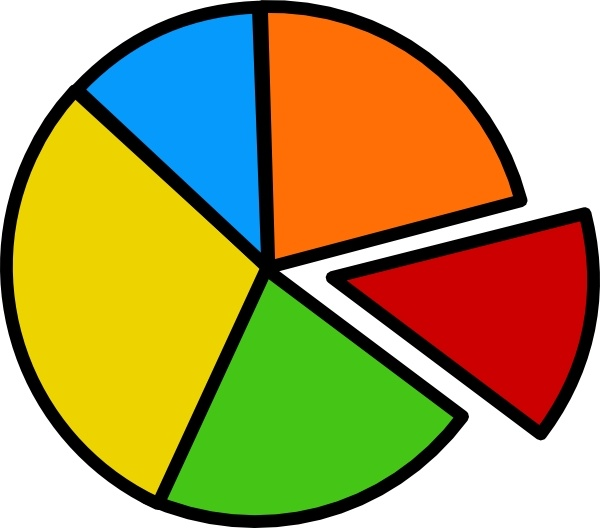 Pie Chart clip art Free vector in Open office drawing svg.