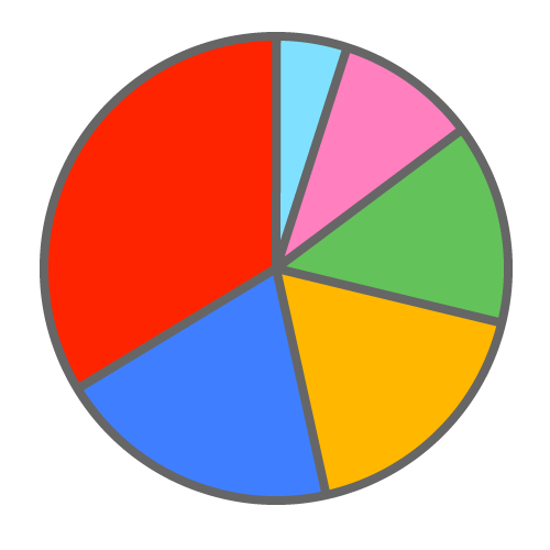 Pie Chart Clip Art.
