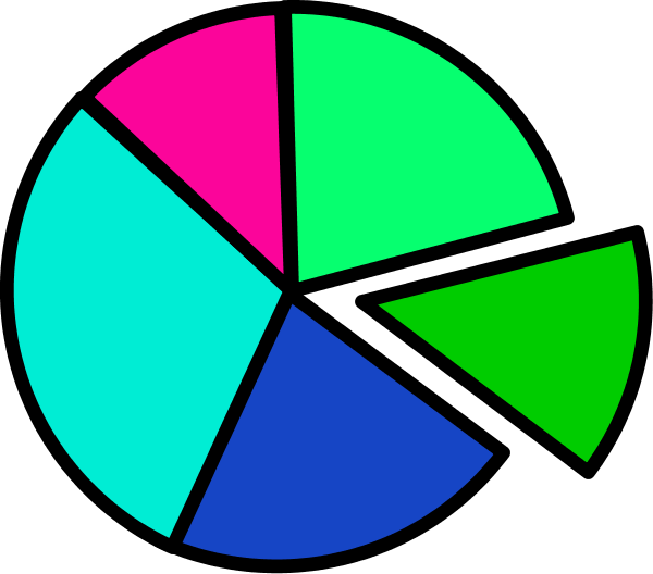 Clipart pie chart.
