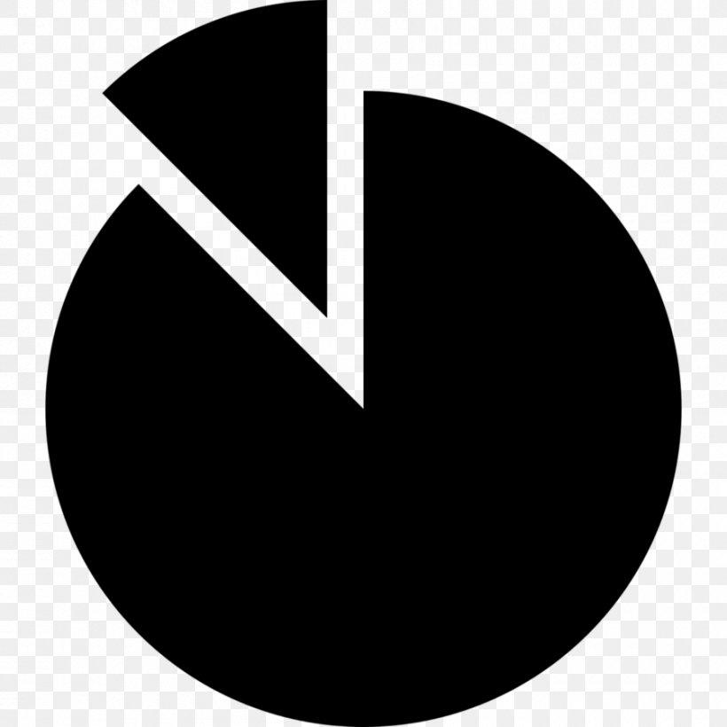 Pie Chart Bar Chart Clip Art, PNG, 900x900px, Pie Chart, Bar.