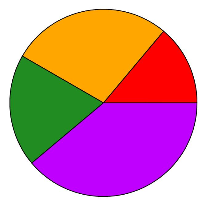 Free Picture Of A Pie Graph, Download Free Clip Art, Free.